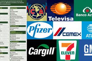 Empresas se amparan para no ser reveladas en lista de condonados –